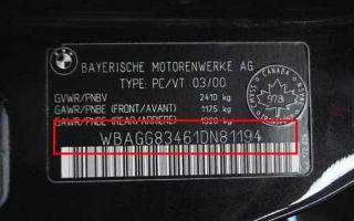 Vin код автомобиля: что это такое и с чем его едят? Как пробить машину по вин коду?